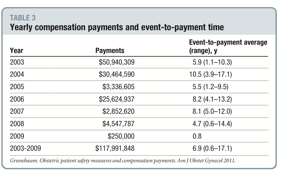 physician payment reform essay This study examines the impact of major health insurance reform on payments made in the health care sector we study the prices of services paid to physicians in the privately insured market during the massachusetts health care reform the reform increased the number of insured individuals as well .